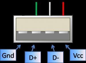 USB csatlakozó bekötése