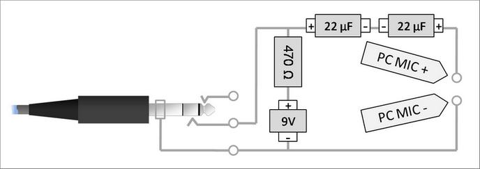 General Aviation - PC átalakító