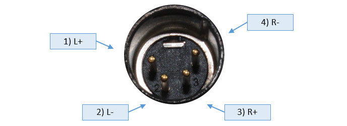 4 pólusú XLR dugó szimmetrikus bekötése