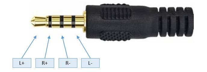 3.5mm TRRS jack dugó szimmetrikus bekötése
