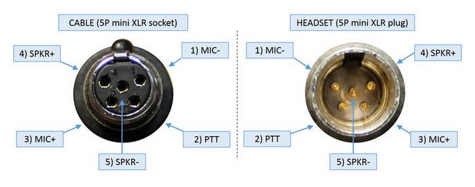 5 pólusú mini XLR headset csatlakozó bekötése